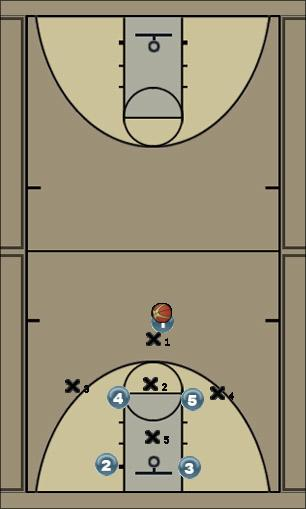 Basketball Play play_13 Zone Play