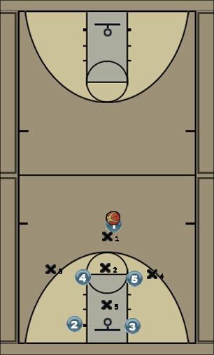 Basketball Play play_13 Zone Play
