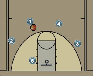 Basketball Play 31 Quick Hitter