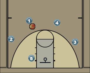 Basketball Play 31 Quick Hitter