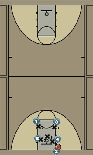 Basketball Play #5 ( INBOUNDS PLAY ) Zone Baseline Out of Bounds