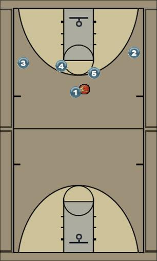 Basketball Play UCLA Handoff Man to Man Set
