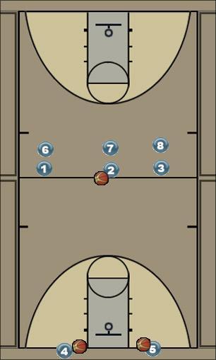 Basketball Play weave warm-up Basketball Drill