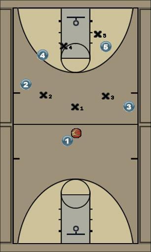 Basketball Play Half Court Fire Defense