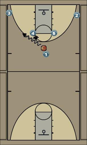 Basketball Play DVA Man to Man Offense