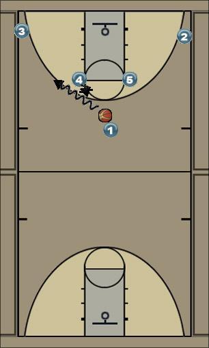 Basketball Play DVA Man to Man Offense