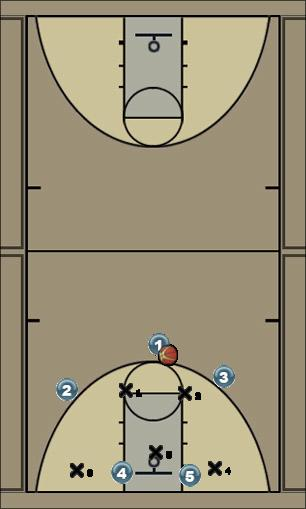 Basketball Play 13 Zone Play