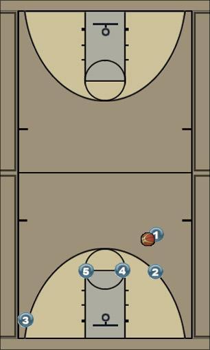 Basketball Play Mavs Weird HORNS Thing Man to Man Set