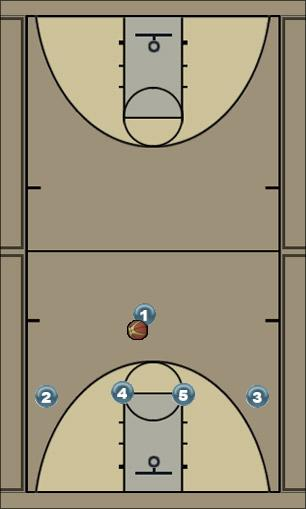 Basketball Play 4-Up Man to Man Set sets