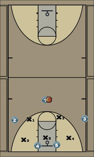 Basketball Play Side Zone Play zone-play