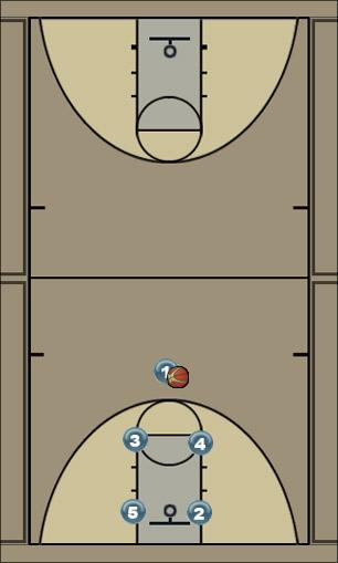 Basketball Play Elevator 2 Uncategorized Plays man-set
