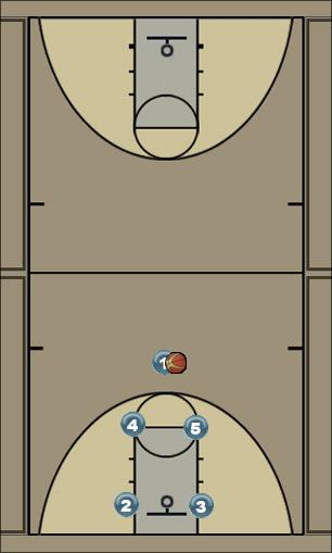 Basketball Play Elevator 1 Man to Man Set man-set 3pt