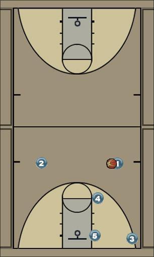 Basketball Play triangle 2 Uncategorized Plays