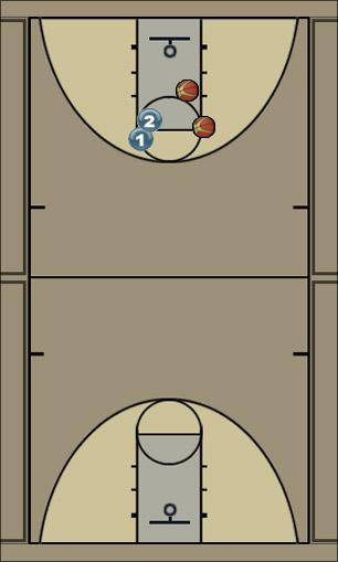 Basketball Play jj Man to Man Set