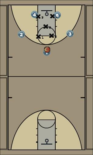 Basketball Play 3 pts or easy 2 Quick Hitter