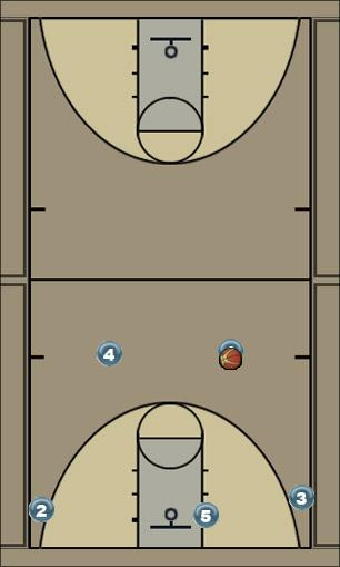 Basketball Play 41 High Quick Hitter