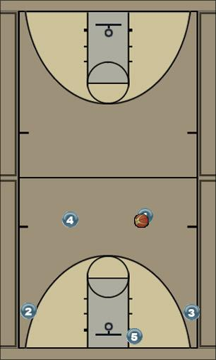 Basketball Play 41 High Special Man to Man Set