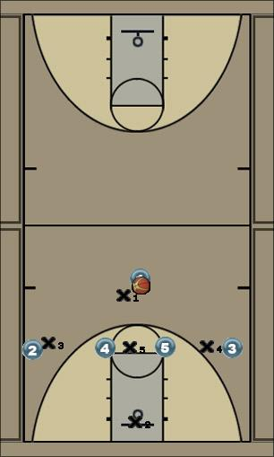 Basketball Play 14 Special Zone Play