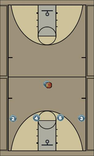 Basketball Play 50 Quick Hitter