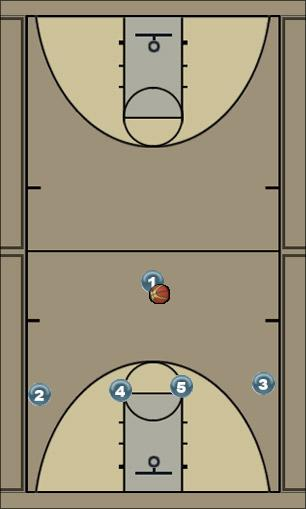 Basketball Play 51 Quick Hitter