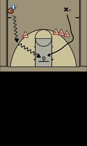 Basketball Play a Man to Man Set