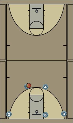 Basketball Play Circle (Left) Quick Hitter offense