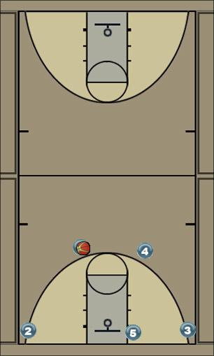 Basketball Play Chattanooga Quick Hitter offense