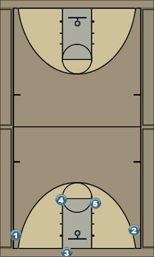 Basketball Play Z Zone Baseline Out of Bounds