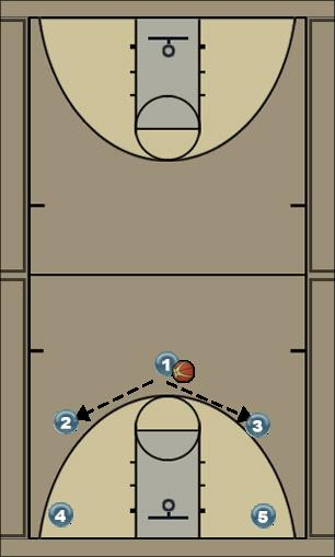 Basketball Play MOTiON Uncategorized Plays motion