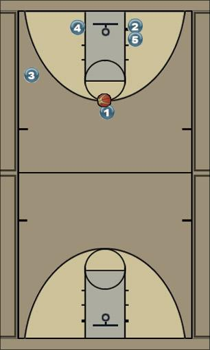 Basketball Play Chris Flex - Option 1 Man to Man Set