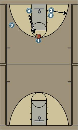 Basketball Play Chris Flex - Option 2 Man to Man Set