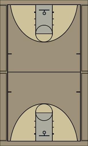 Basketball Play c2 Zone Play