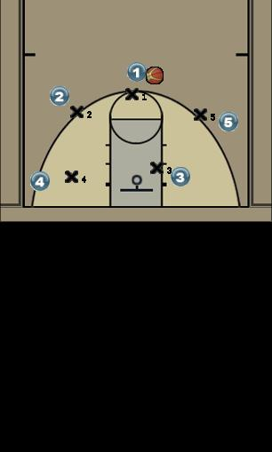 Basketball Play test1 Man to Man Set