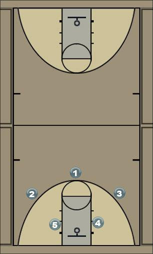 Basketball Play flair Man to Man Set