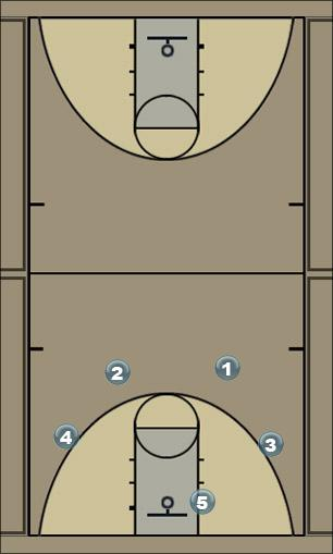 Basketball Play WOODEN 3 BALL Man to Man Set