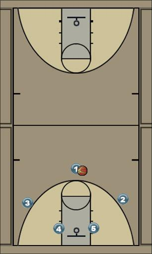Basketball Play Judy Zone Play
