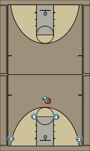 Basketball Play husky Zone Play