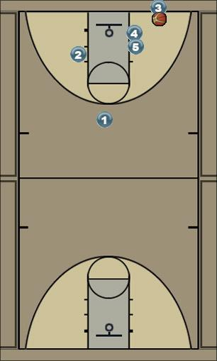 Basketball Play 2-3 baseline Zone Play