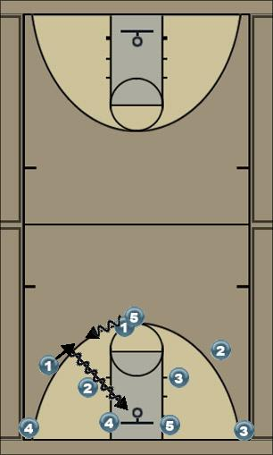 Basketball Play Bobber Man to Man Set