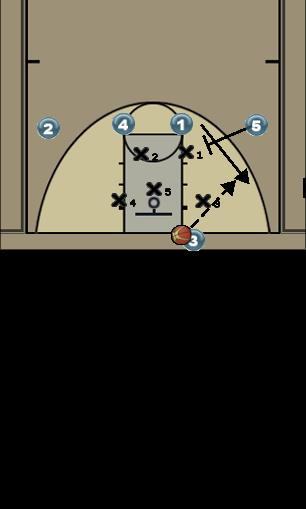 Basketball Play Mary Zone Baseline Out of Bounds
