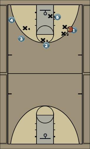 Basketball Play gynyba Defense