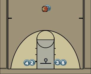 Basketball Play Pin 2 Man to Man Offense