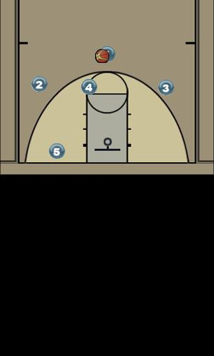 Basketball Play Zone 1 Zone Play
