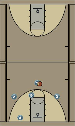 Basketball Play Zone 2 Zone Play