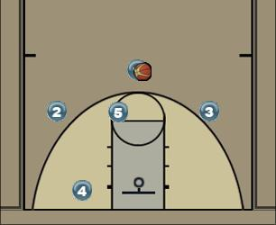 Basketball Play Zone 3 Zone Play