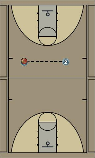 Basketball Play n Man to Man Set