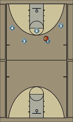 Basketball Play 21 Cut - d.o.j. Uncategorized Plays d.o.j., offense