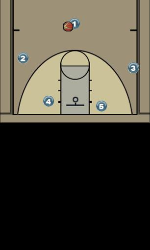 Basketball Play 32 Motion Uncategorized Plays offense