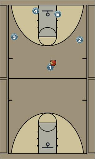 Basketball Play strong Uncategorized Plays offence zone