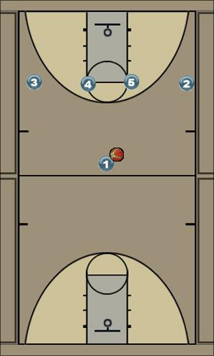 Basketball Play fist high Uncategorized Plays offense
